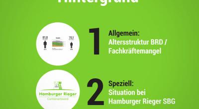 Hamburger Rieger - Präsentation